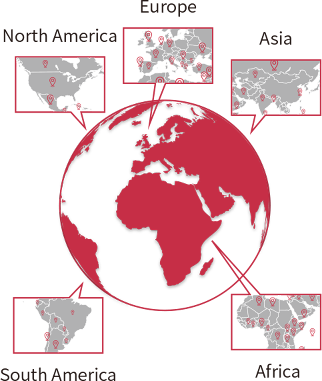Global Buyers Distribution
